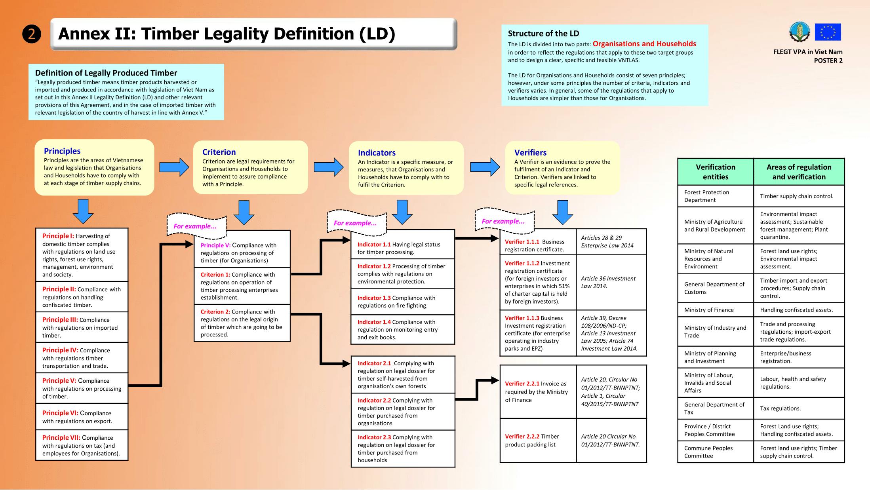 Legalität Definition